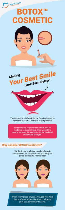 Get a Better Smile with Botox Cosmetic Treatment from North Creek Dental Care