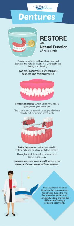 Restore the Natural Functionality of your Teeth with Quality Dentures from Smiles of La Mesa