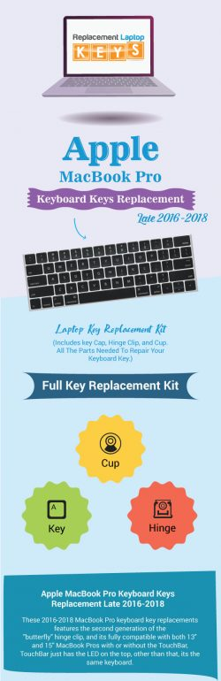 Shop 100% OEM Apple MacBook Pro Laptop Keyboard Keys 2016-2018 from Replacement Laptop Keys
