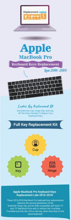Shop 100% OEM Apple MacBook Pro Laptop Keyboard Keys 2016-2018 from Replacement Laptop Keys