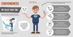 Choose Siranli Dental for Efficient & Convenient Dental Services in Washington, DC