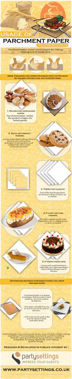 Usage Of Parchment Paper in Your Kitchen