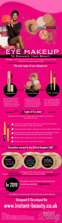 Eye makeup to Enhance Your Beauty