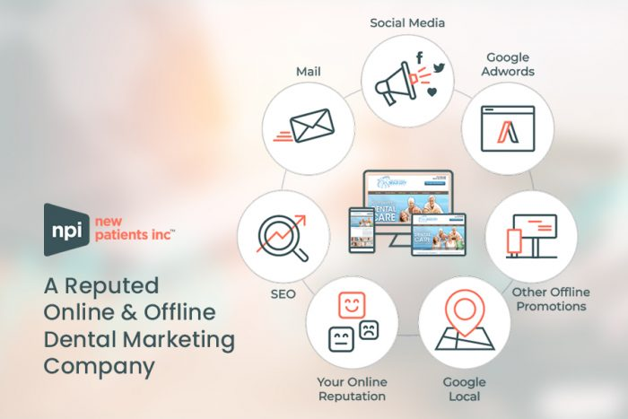 New Patients Inc – A Reputed Online & Offline Dental Marketing Company