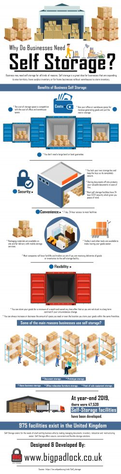 Why Do Businesses Need Self Storage?