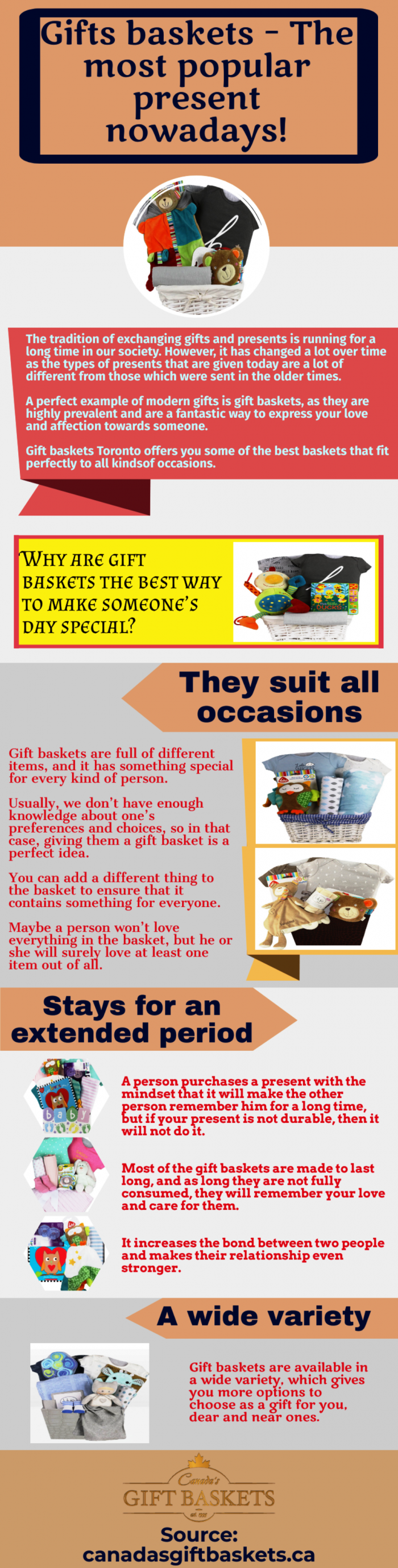 Top Features of gift baskets