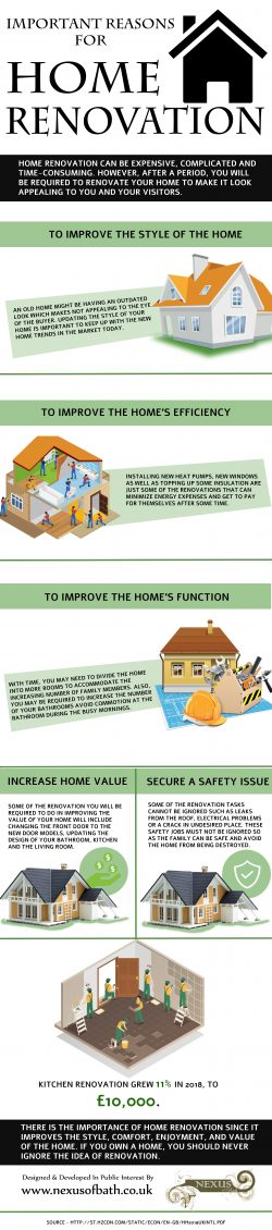 Important reasons for home renovation