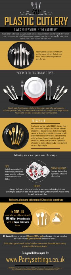 Plastic Cutlery – Saves Your Valuable Time and Money