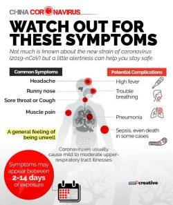 Coronavirus Sympthoms