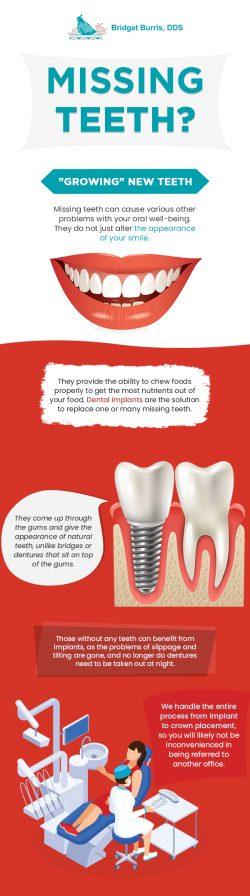 Bridget Burris, DDS – Regain Your Smile with Dental Implants