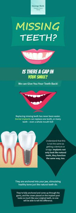 Dr George Bork – Implant Dentist in Hampton NJ