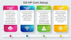How to setup the HP Printer using 123.hp.com/setup?
