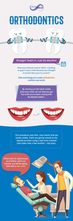 Infinite Smiles – Orthodontics Dentist in St Louis, MO