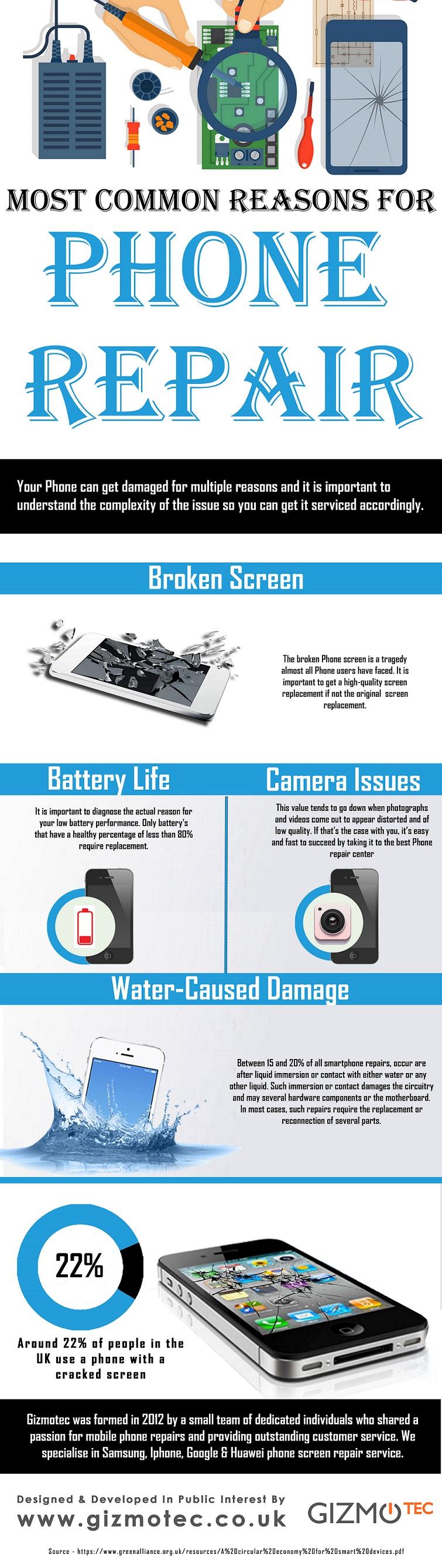 Most Common Reasons For Phone Repair