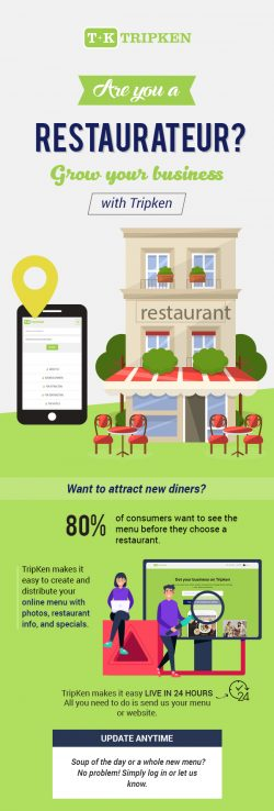 Promote Your Restaurant Business with TripKen
