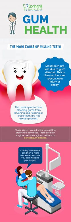 Springhill Dental – Gum Disease Treatment in North Little Rock, AR