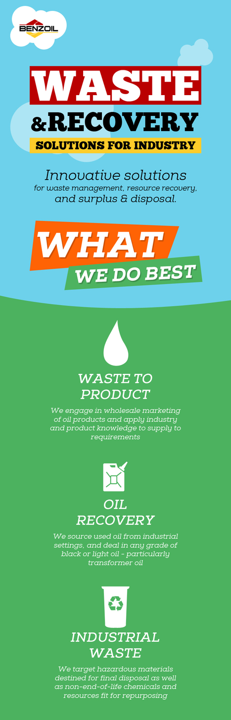Benzoil – A Leading Waste & Recovery Solutions Provider