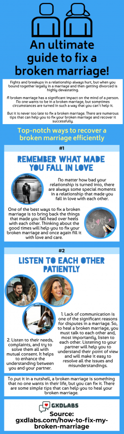 Essential aspects to remember for fixing problems related to marriage