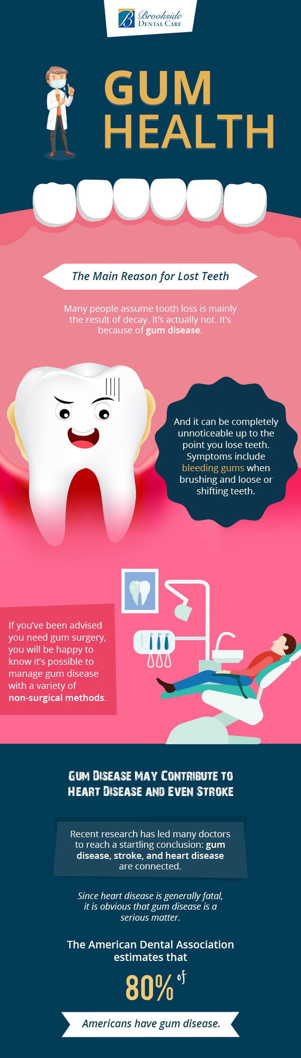 Get the Top Quality Gum Disease Treatment From Brookside Dental Care