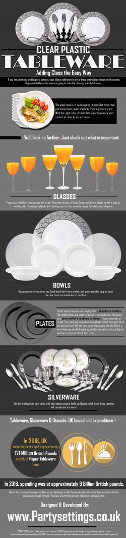 Clear Plastic Tableware – Adding Class the Easy Way