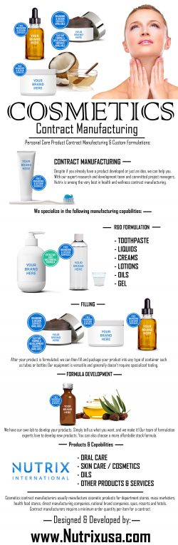 Cosmetics Contract Manufacturing