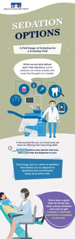 Meet Dr. Jeffrey B. Kravitz, DDS for Full Range of Sedation Dentistry Options in Wakefield, MA