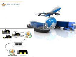 shipping from china to amazon fba usa