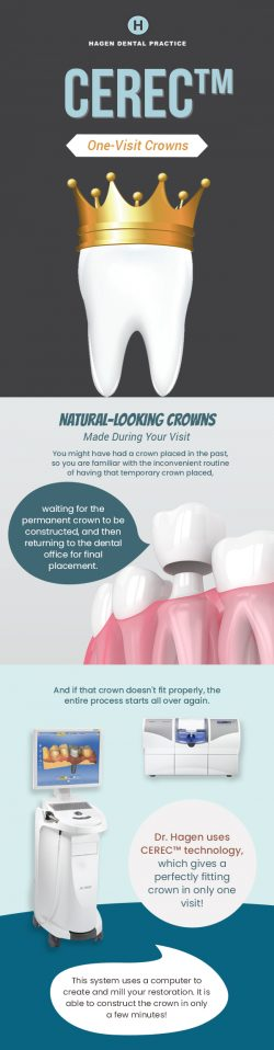 Get CEREC Crowns in Just One-Visit from Hagen Dental Practice