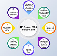 123.hp.com/dj 3630 – HP Deskjet 3630 Wireless Printer Setup