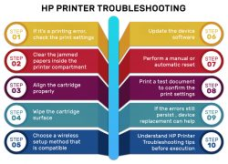 Fix HP Printer Issues on Windows 10