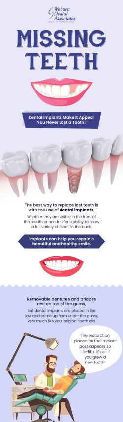 Replace your Lost Teeth with Dental Implant to Regain your Beautiful Smile from Woburn Dental As ...