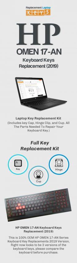 Buy Genuine HP OMEN 17-AN Replacement Laptop Keys Online