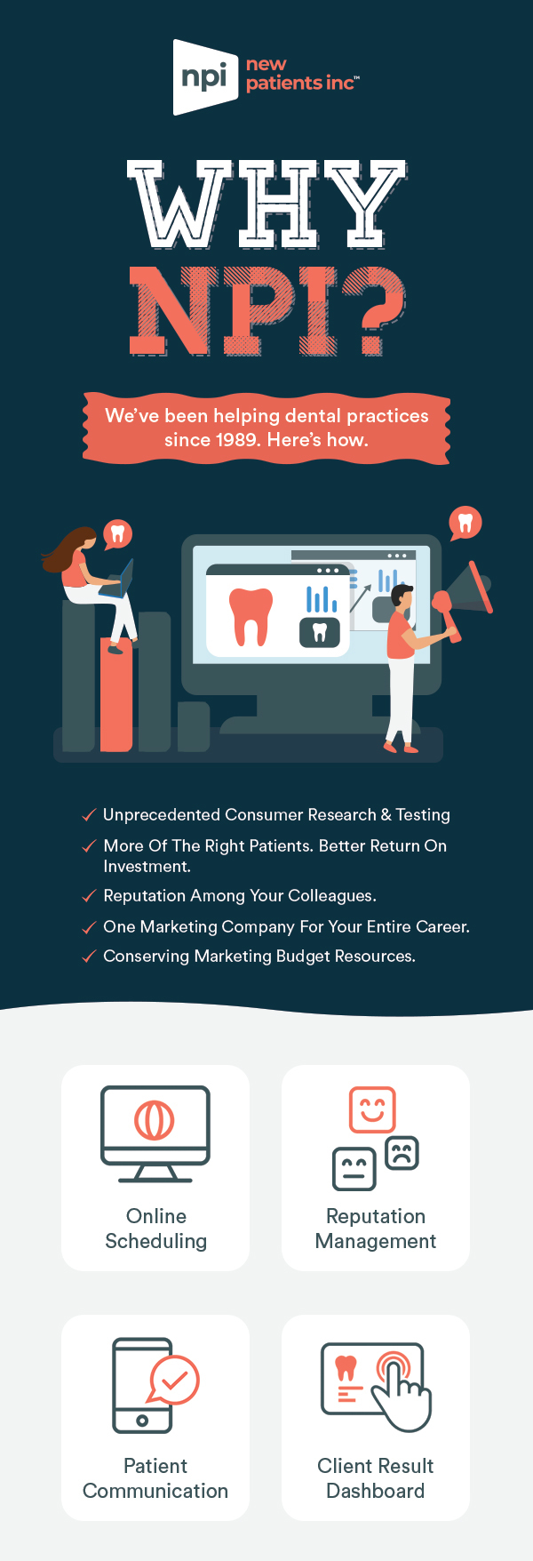 Get Online & Offline Dental Marketing Services from New Patients Inc