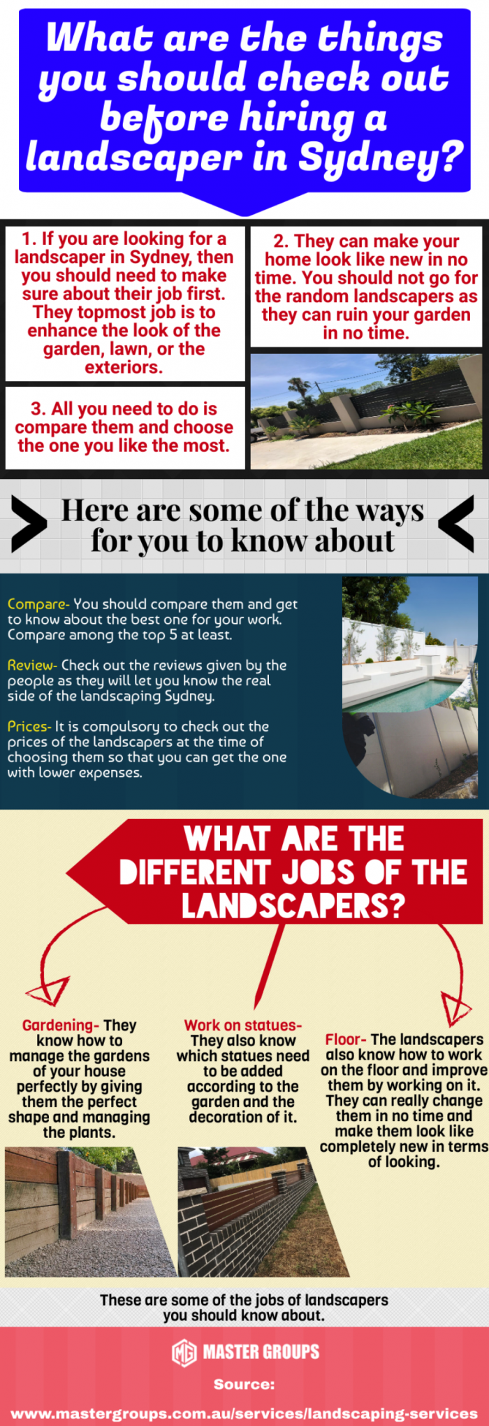 Here are some facts about landscape designers