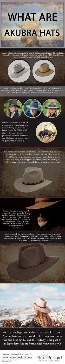 WHAT ARE AKUBRA HATS