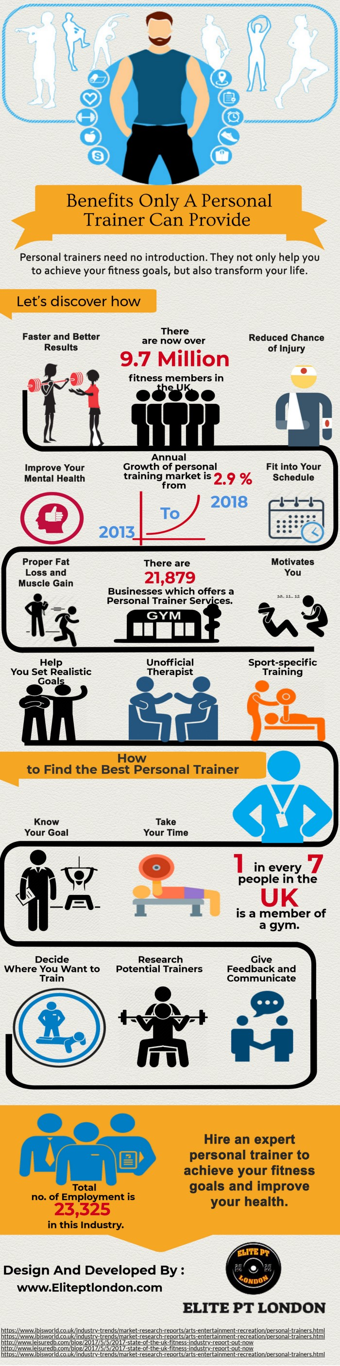 Benefits Only A Personal Trainer Can Provide