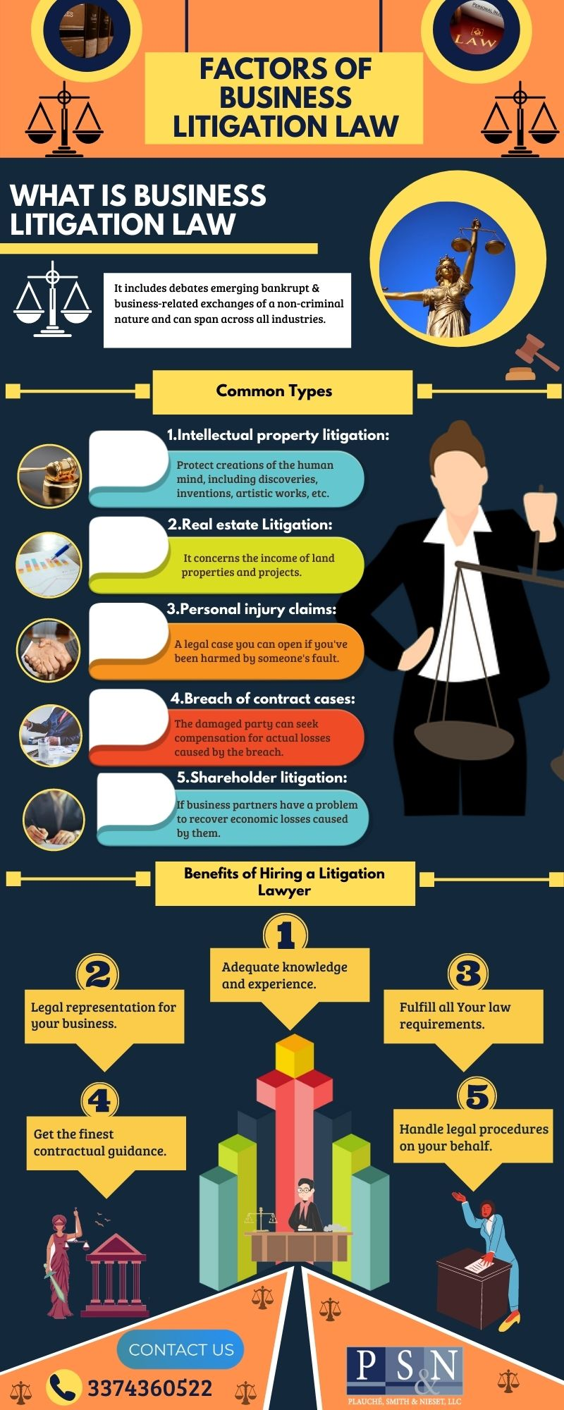 Dedicated Business Litigation Lawyers for Your Claims