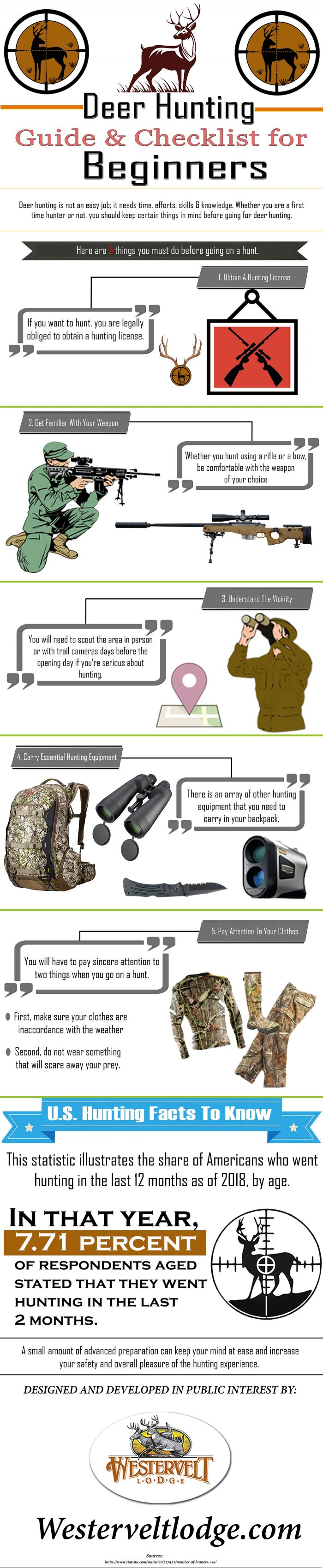 Deer Hunting Guide & Checklist for Beginners