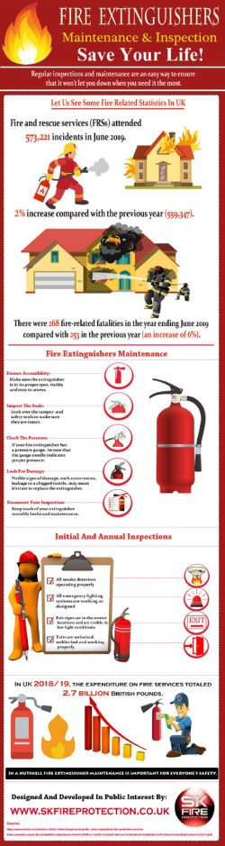 Fire Extinguishers Maintenance & Inspection Save Your Life
