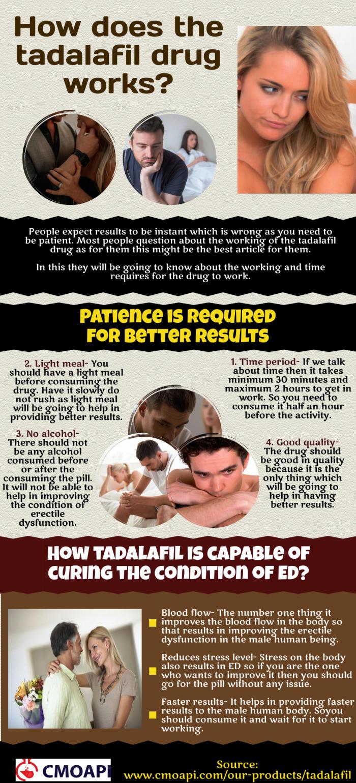 Who should avoid taking tadalafil