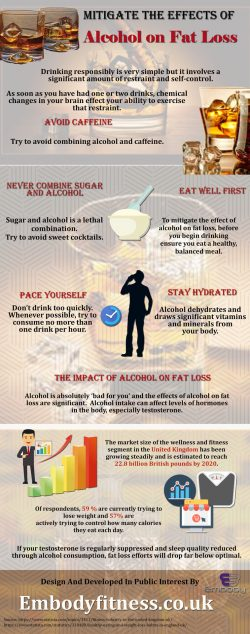 Mitigate The Effects of Alcohol on Fat Loss