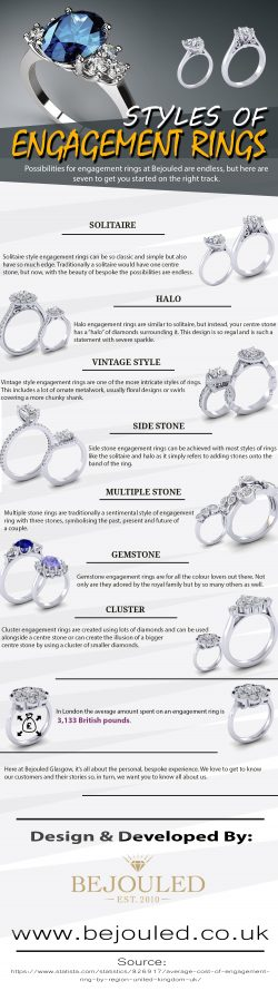 STYLES OF ENGAGEMENT RINGS