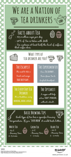 We all love Tea! – Printster.co.uk