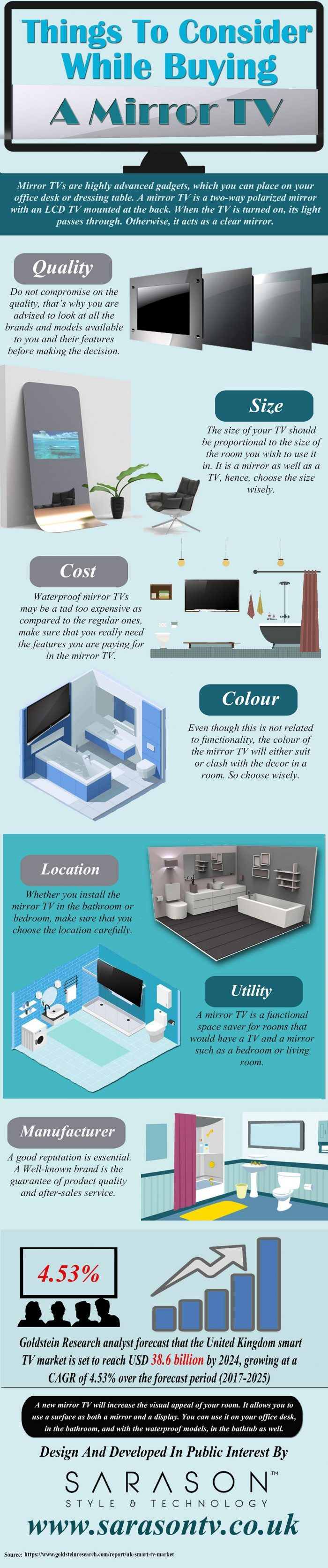 Things To Consider While Buying A Mirror TV