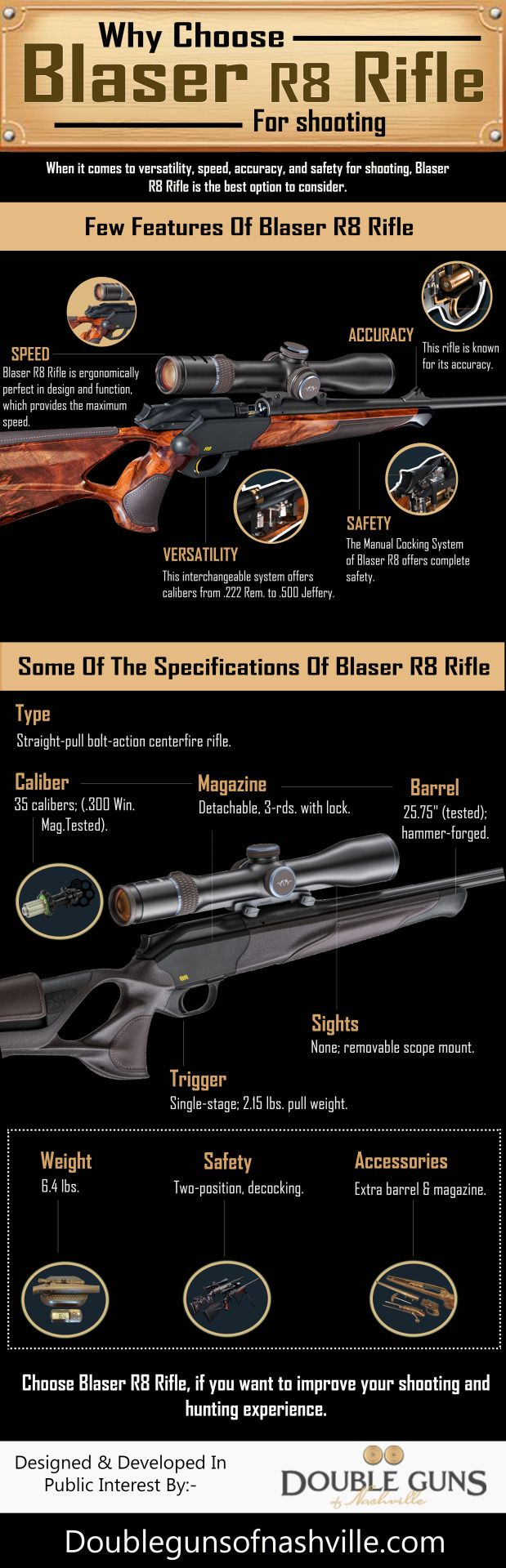 Why Choose Blaser R8 Rifle For Shooting