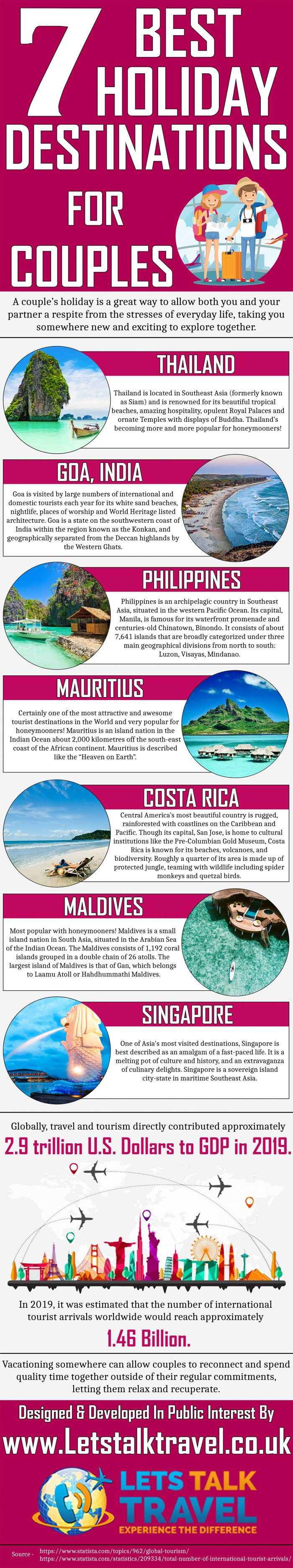 7 Best Holiday Destinations For Couples