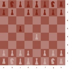 3 Tips To Attack In Chess