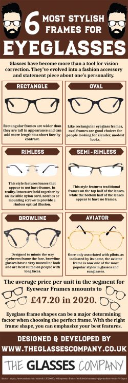 6 Most Stylish Frames for Eyeglasses