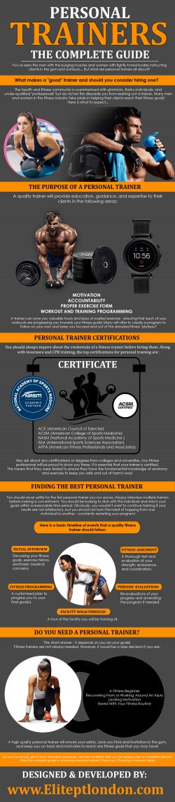 PERSONAL TRAINERS – THE COMPLETE GUIDE