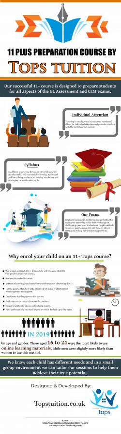 11+ PREPARATION COURSE BY TOPSTUITION
